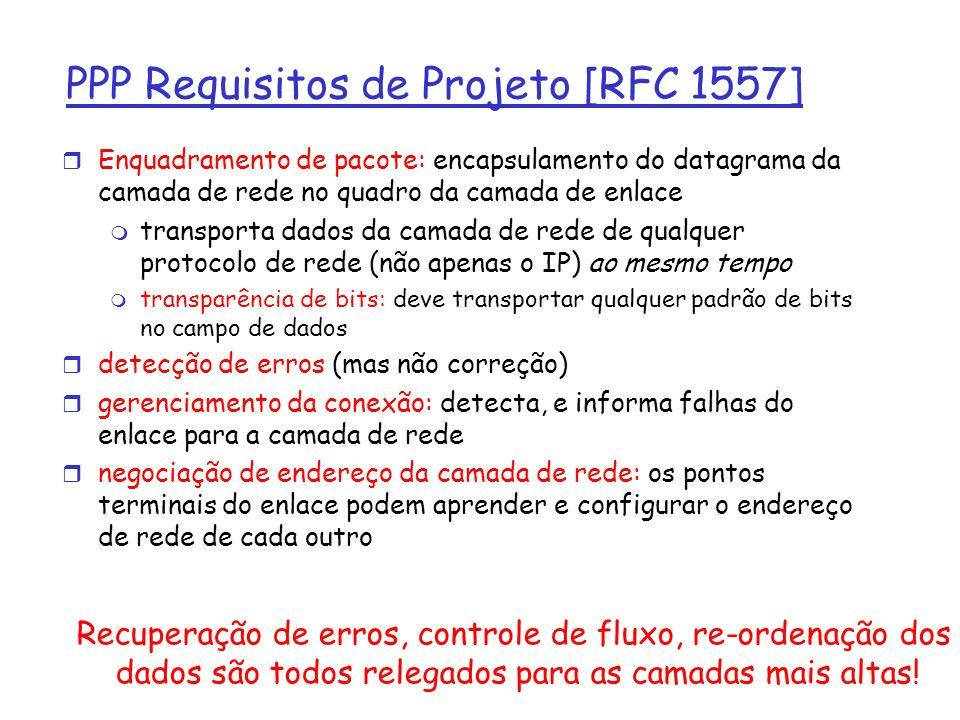PPP Requisitos de Projeto [RFC 1557]